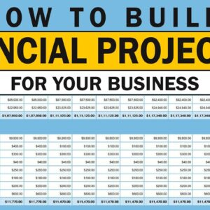 How to Build Financial Projections for Your Business