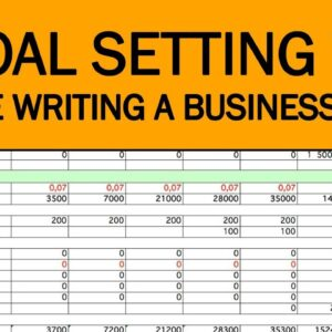 7 Goal Setting tips before Writing a Business Goals for your Small Business